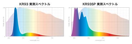 KR93 vs KR93SP スペクトル比較