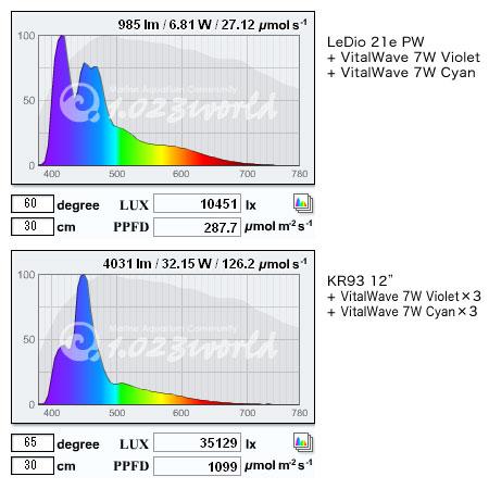 バイタルウェーブ追加スペクトル例