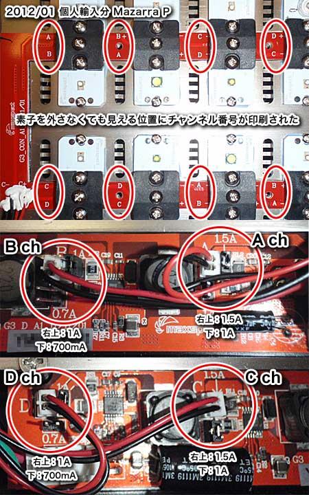 Mazarra P 2012/01ロット (個人輸入品)