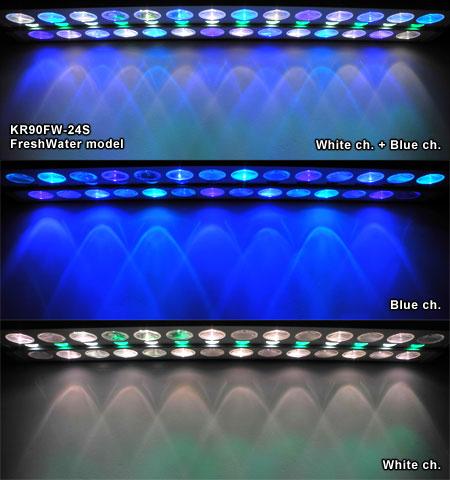 KR90FW 各チャンネルのビーム