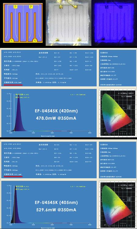 Epileds EP-U4545K 実測データ