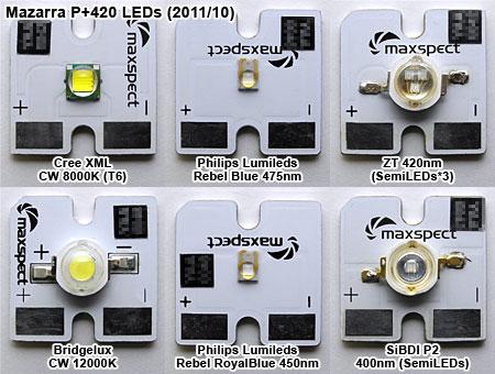 Mazarra P+420 付属純正LED素子