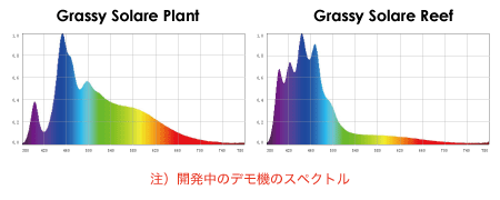 Grassy Solare Plant/Reef スペクトル
