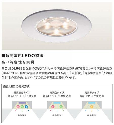 小泉ダウンライト XDE951389
