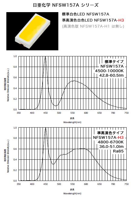 日亜化学 NFSW157A/NFSW157A-H3