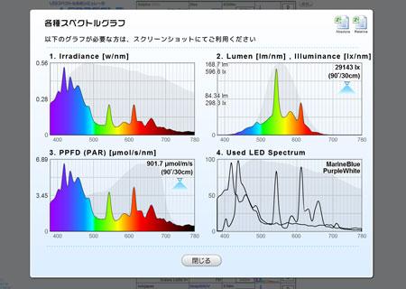 スペクトル曲線の精度向上、開発者モードならエクセルデータダウンロード可能