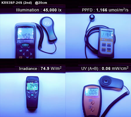 フルスペ24インチの光測定@20cm