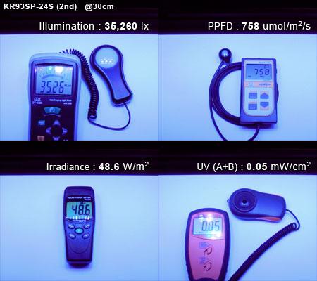 フルスペ24インチの光測定@30cm