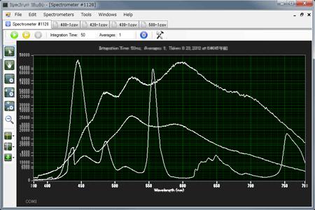 スペクトル測定 - LED、電球、蛍光灯