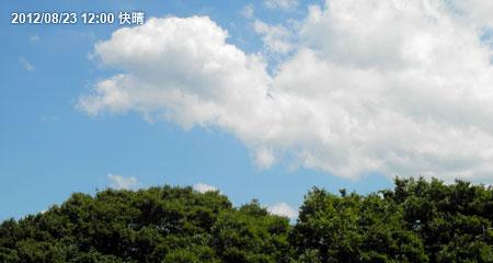 2012/08/23 12:00の金沢の天気