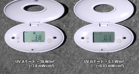 タニタUVチェッカーでのUV-AとUV-Bの測定結果