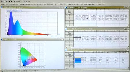 IM-1000:PCソフトウェアCS-900Aの画面