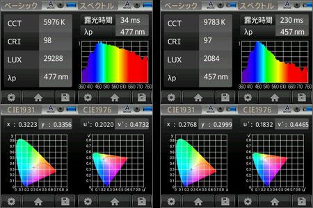 データ保存時にSDカードに同時生成される各グラフの合成画像(BMP)
