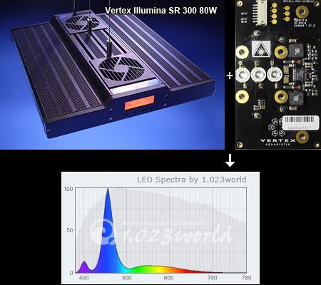 Vertex Illumina UVモジュール追加時の推定スペクトル