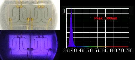 eBay 370-385nm UV 3W LEDのチップと実測スペクトル