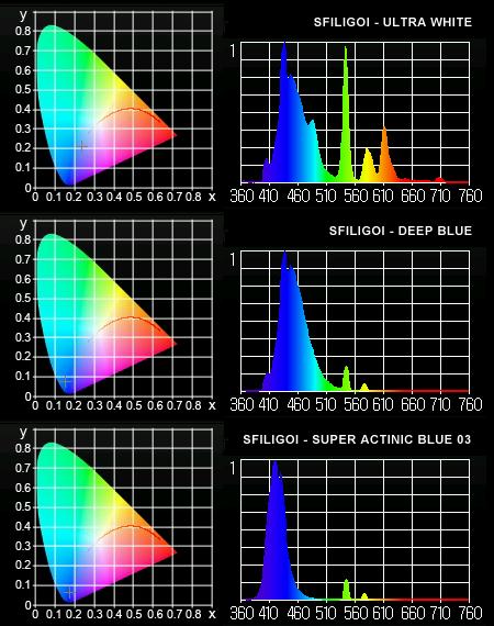 SFILIGOI 実測スペクトル