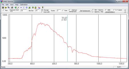 ASEQ LR1による太陽光スペクトル測定画面