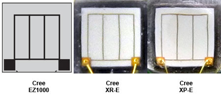 Cree社 EZ1000チップ