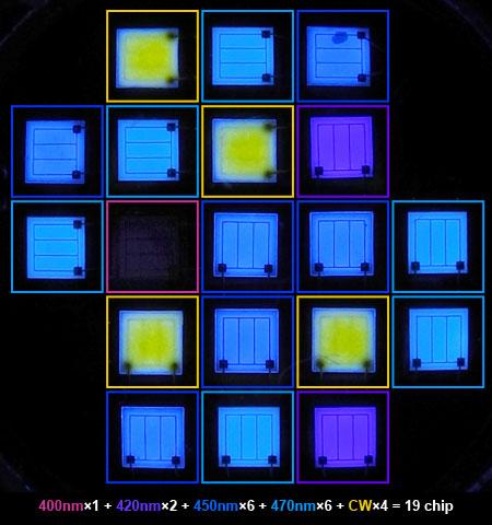 Kessil LEDチップの発光色