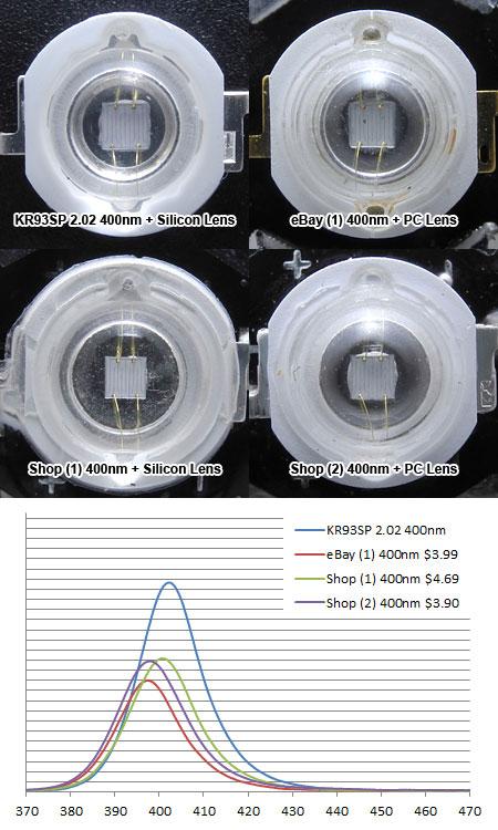 Epileds EP-U4545K 400nm 外観とスペクトル強度