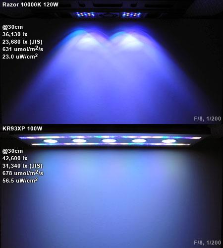 Razor 10000K 120WとKR93XP 100Wのビーム光量比較