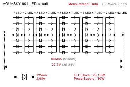 アクアスカイ601 LED回路
