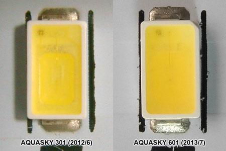 AQUASKY 301 LED / 601 LED