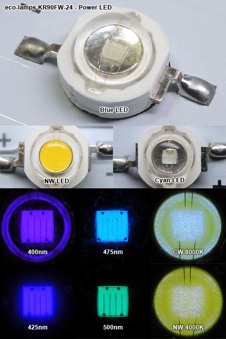 KR90FW 採用LED素子
