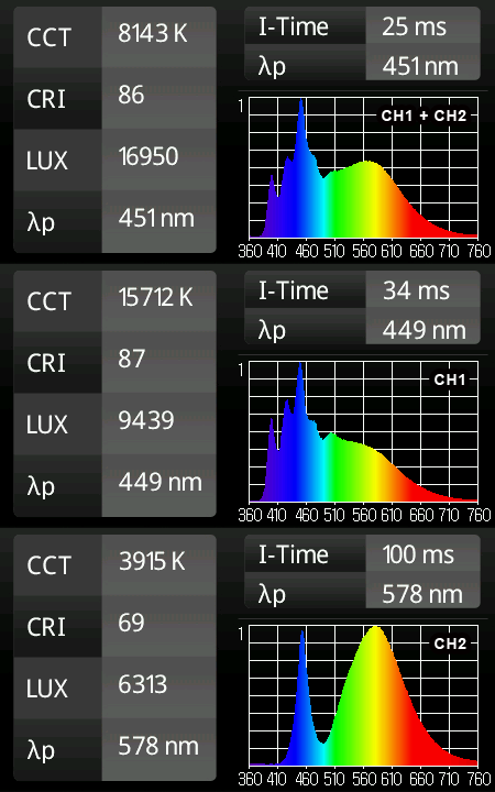 KR90FW スペクトル