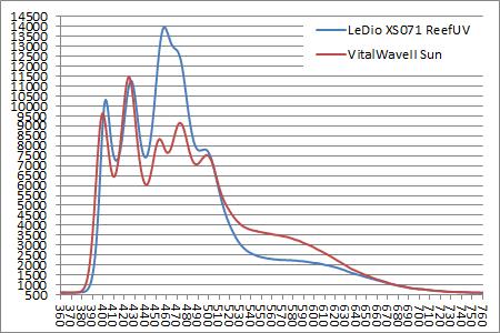 スペクトル比較 by LR1