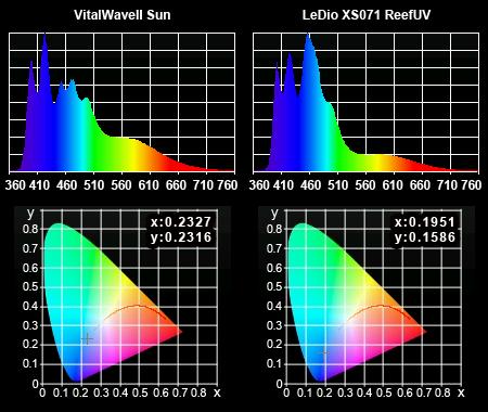 スペクトル比較 by MK350