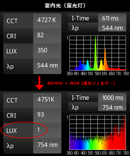 スペクトル測定テスト:1ルクス
