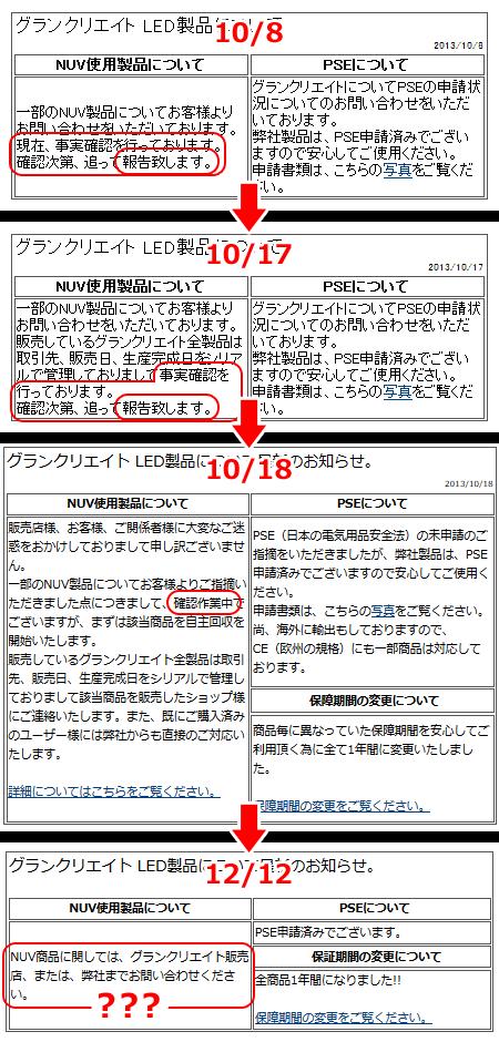 スプリングの文言 10/8~12/12