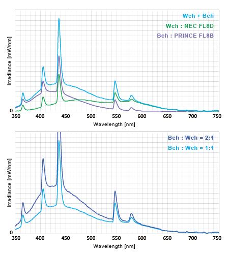 KR93SP風 浅場向けチャンネルパターン