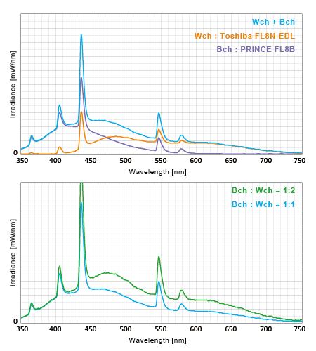 KR93XP風 超浅場向けチャンネルパターン
