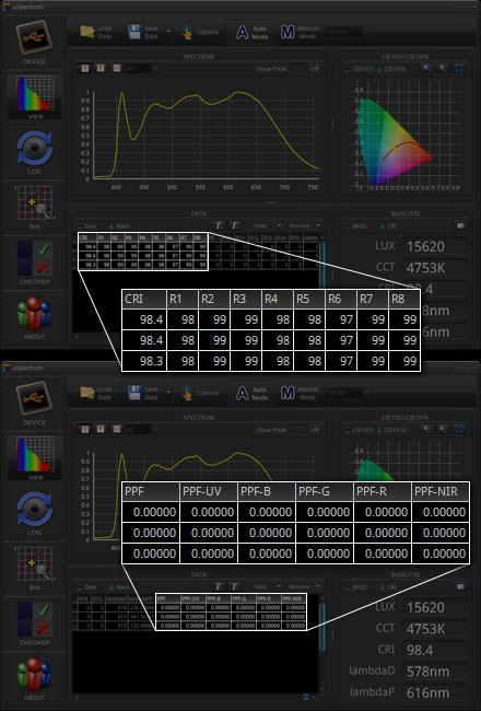 パソコンからの操作・測定時には平均演色評価数R1-R8が表示可能!
