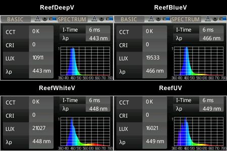 Reefシリーズ:スペクトル(MK350)