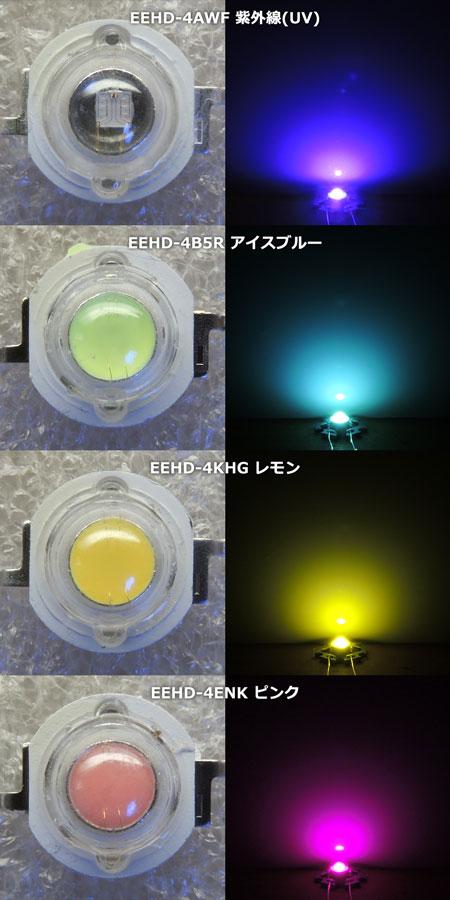 千石電商の各種LEDのチップと発光色