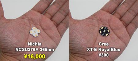 高いと言われるCree XT-Eでさえ300円の時代に...