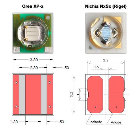 Cree XP型と日亜Rigel型のハンダパターン