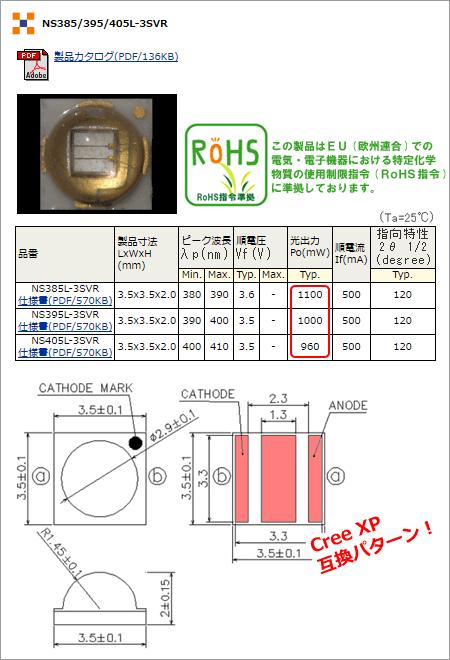 Nitride製品ページ (NSx-3SVR)