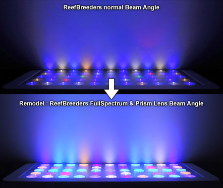 ReefBreeders 120W フルスペクトル&プリズムレンズ仕様 ビーム角比較