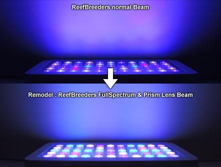 ReefBreeders 120W フルスペクトル&プリズムレンズ仕様 ビーム比較