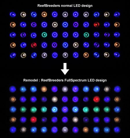 ReefBreeders 120W フルスペクトル&プリズムレンズ仕様 LEDデザイン比較