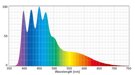 フルスペクトル (KR93SP)