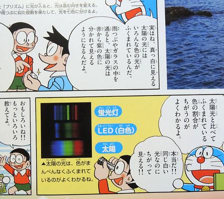 分光器のスペクトル