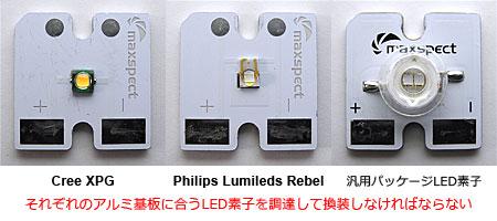 Mazarra LED各種