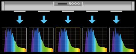 KR93SP-24S 各サークル直下スペクトル