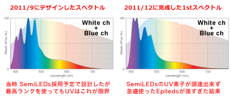 KR93SPスペクトルデザイン