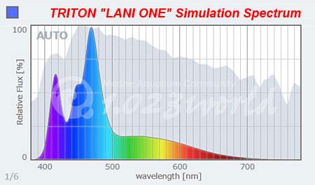 TRITON LANI ONE スペクトル計算結果